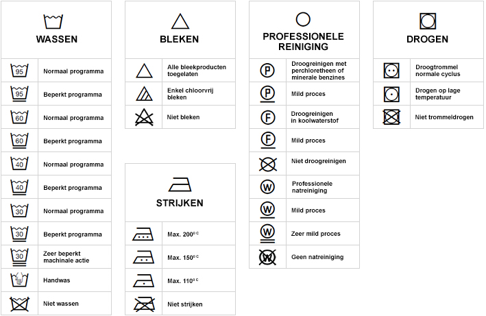 wasvoorschriften NL